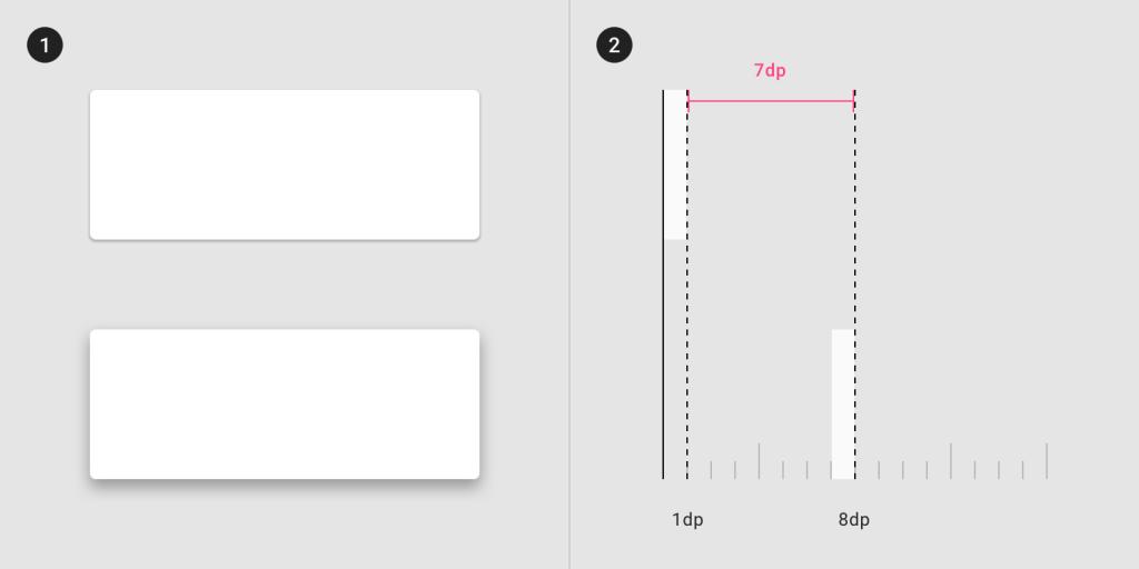 elevation in web design