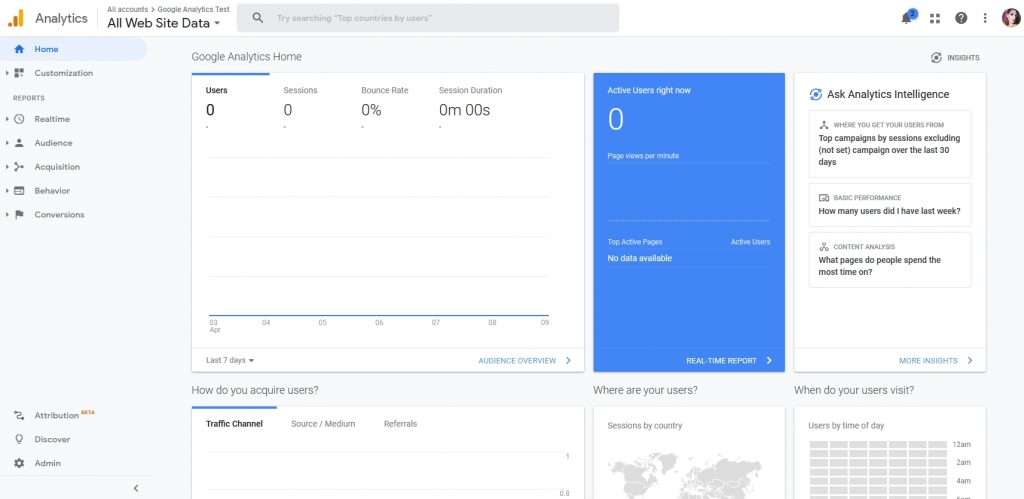 the homepage of google analytics - google analytics dashboard