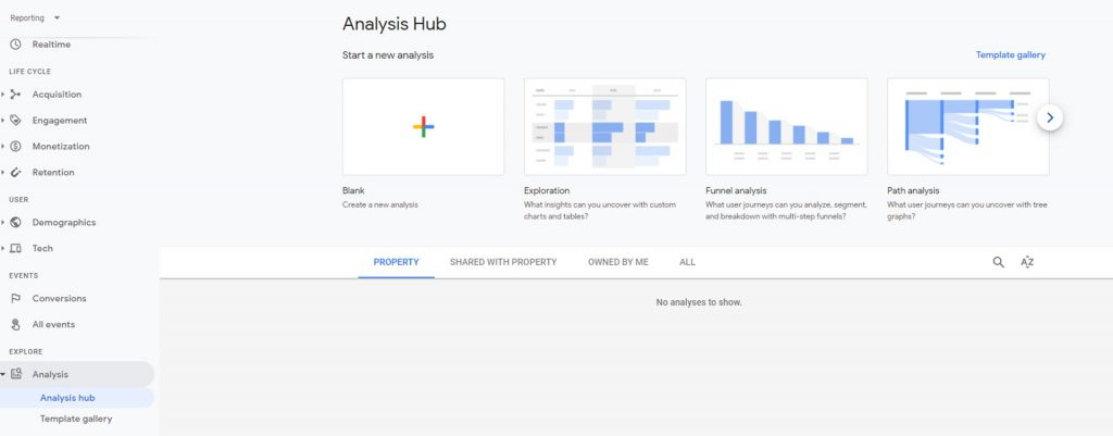 google analytics 4 - analysis hub