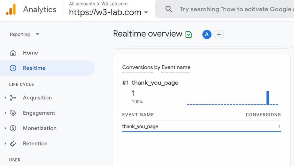 conversions by event name - realtime ga4 - thank you page conversions